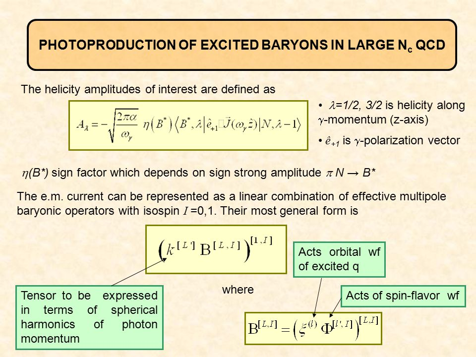 PHOTOPRODUCTION OF EXCITED BARYONS IN LARGE N c QCD The helicity amplitudes of interest are defined as =1/2, 3/2 is helicity along  -momentum (z-axis