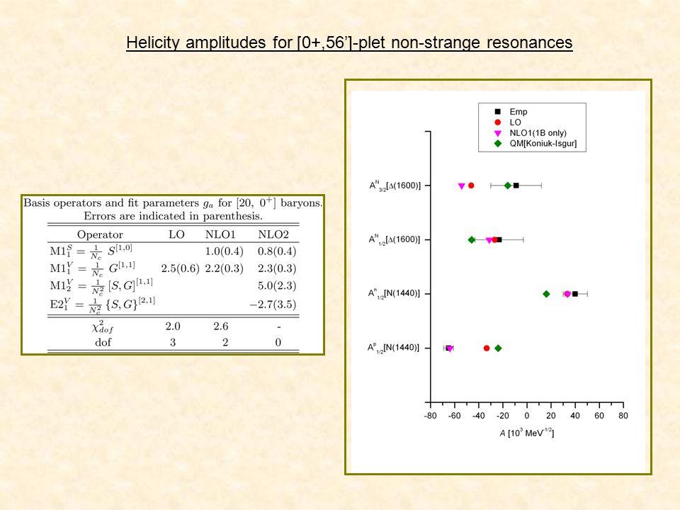 Helicity amplitudes for [0+,56']-plet non-strange resonances
