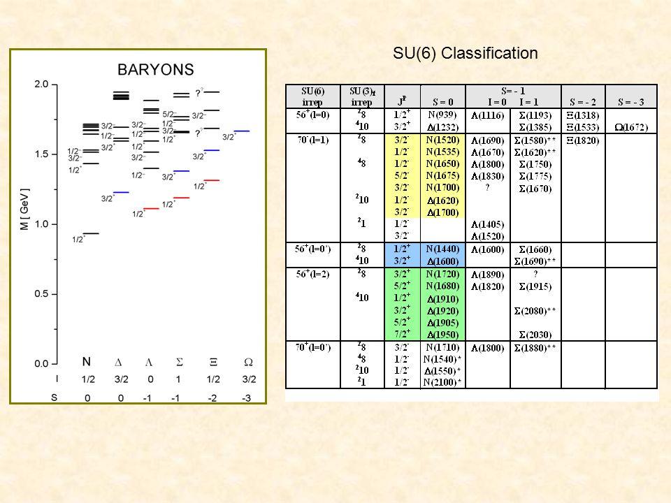 SU(6) Classification