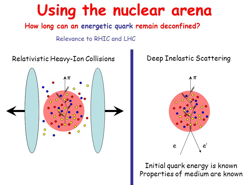 How long can an energetic quark remain deconfined? How long does it take a confined quark to form a hadron? Or How do energetic quarks transform into