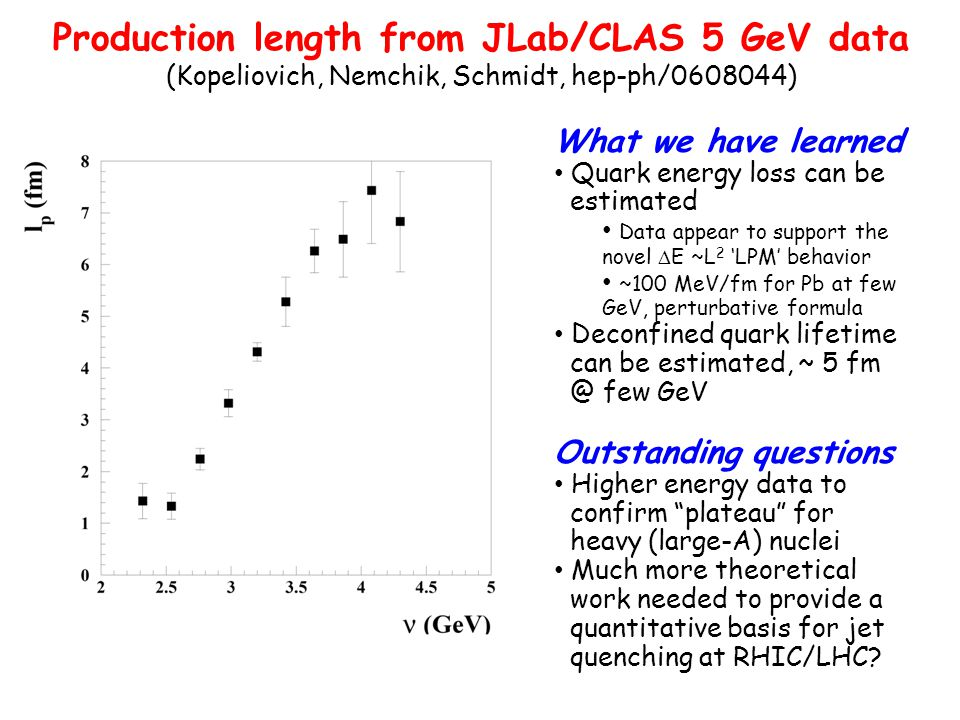 Production length from JLab/CLAS 5 GeV data (Kopeliovich, Nemchik, Schmidt, hep-ph/0608044) What we have learned Quark energy loss can be estimated Data appear to support the novel  E ~L 2 'LPM' behavior ~100 MeV/fm for Pb at few GeV, perturbative formula Deconfined quark lifetime can be estimated, ~ 5 fm @ few GeV Outstanding questions Higher energy data to confirm plateau for heavy (large-A) nuclei Much more theoretical work needed to provide a quantitative basis for jet quenching at RHIC/LHC?