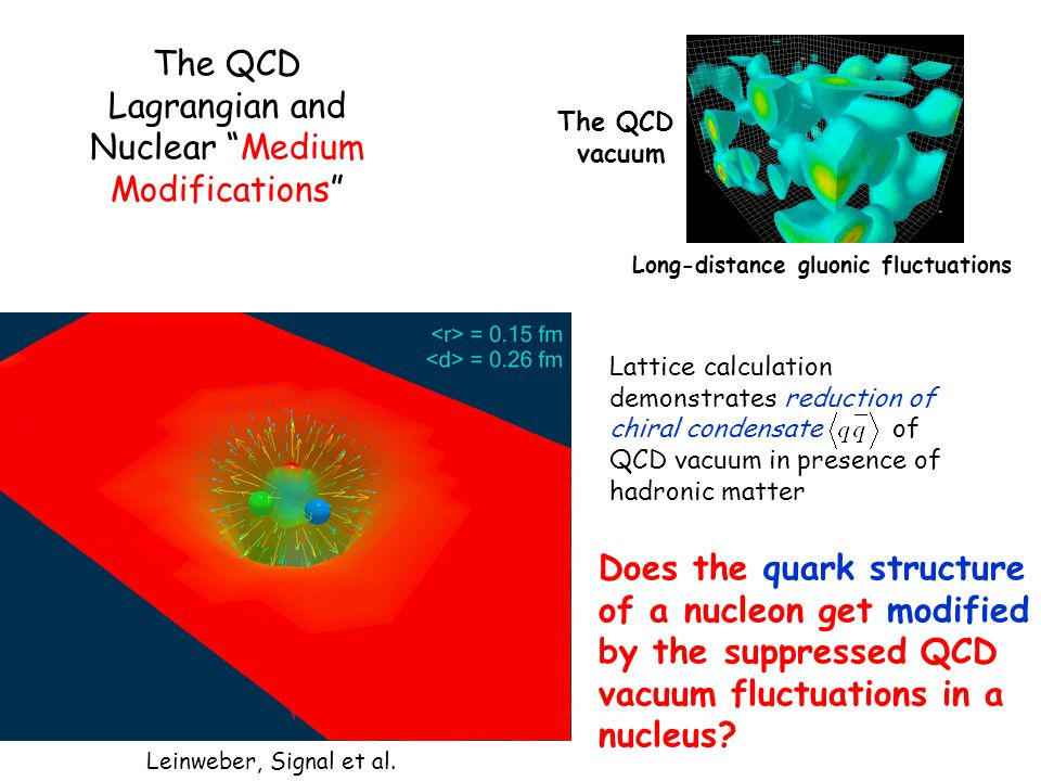 "The QCD Lagrangian and Nuclear ""Medium Modifications"" Leinweber, Signal et al. The QCD vacuum Long-distance gluonic fluctuations Lattice calculation d"