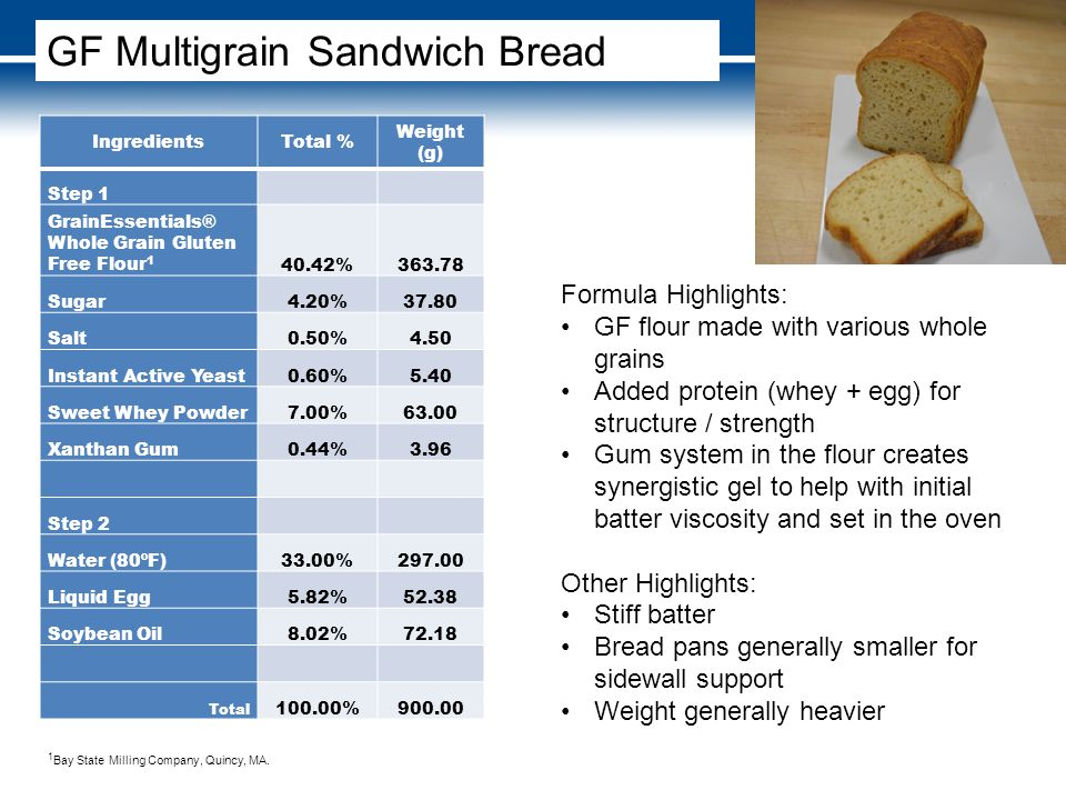 IngredientsTotal % Weight (g) Step 1 GrainEssentials® Whole Grain Gluten Free Flour 1 40.42%363.78 Sugar4.20%37.80 Salt0.50%4.50 Instant Active Yeast0