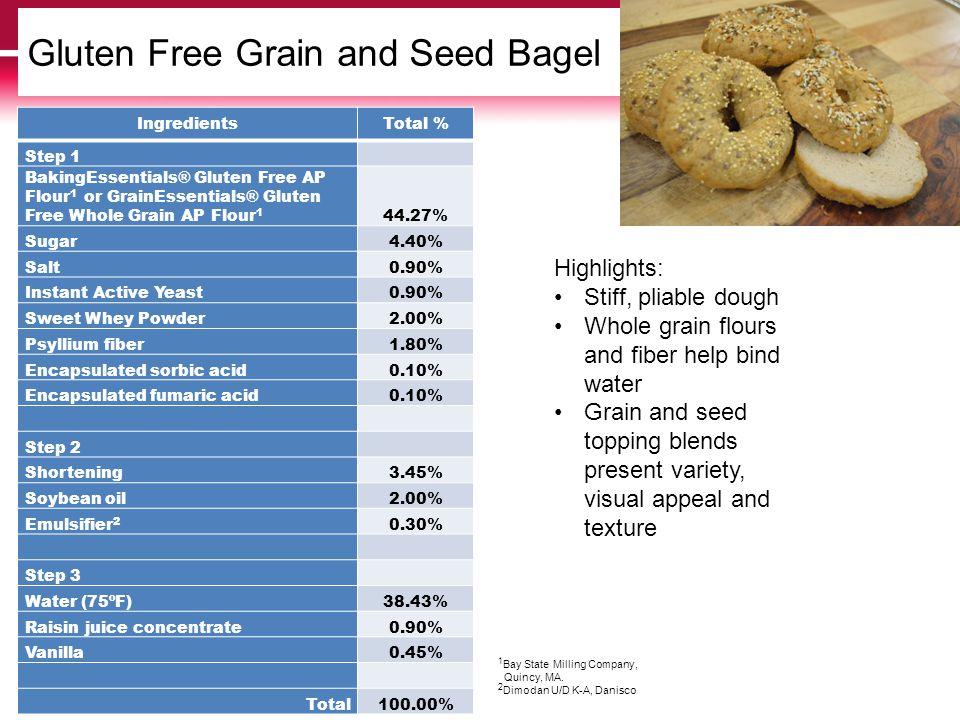 Gluten Free Grain and Seed Bagel IngredientsTotal % Step 1 BakingEssentials® Gluten Free AP Flour 1 or GrainEssentials® Gluten Free Whole Grain AP Flour 1 44.27% Sugar4.40% Salt0.90% Instant Active Yeast0.90% Sweet Whey Powder2.00% Psyllium fiber1.80% Encapsulated sorbic acid0.10% Encapsulated fumaric acid0.10% Step 2 Shortening3.45% Soybean oil2.00% Emulsifier 2 0.30% Step 3 Water (75ºF)38.43% Raisin juice concentrate0.90% Vanilla0.45% Total100.00% 1 Bay State Milling Company, Quincy, MA.