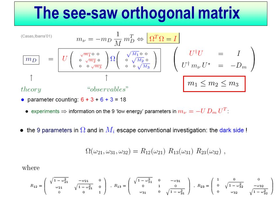 The see-saw orthogonal matrix