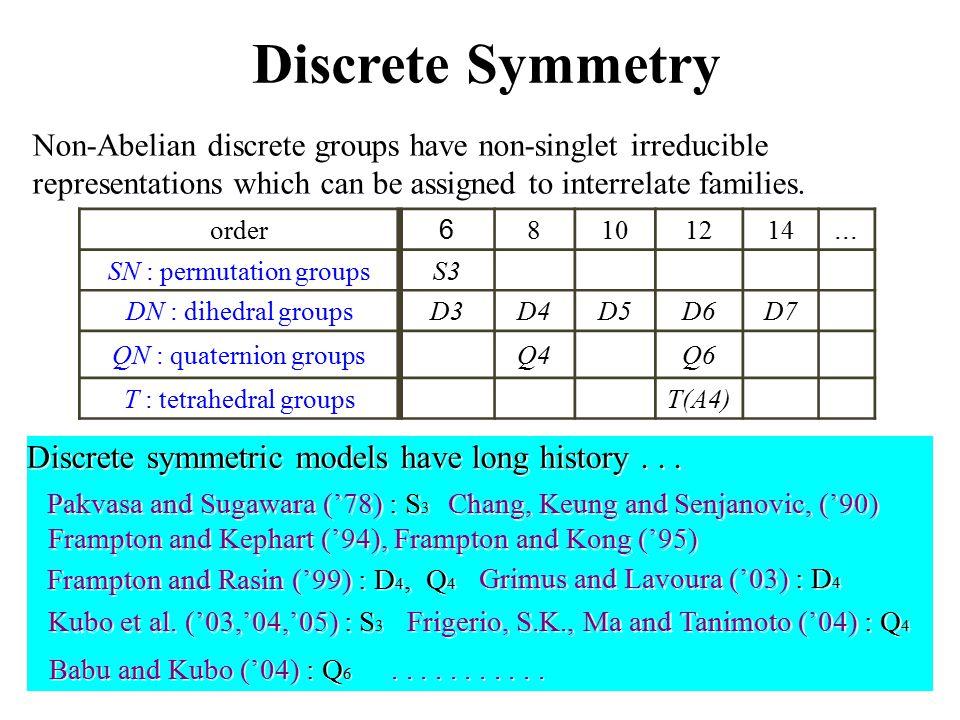 order 6 8101214... SN : permutation groupsS3... DN : dihedral groupsD3D4D5D6D7...