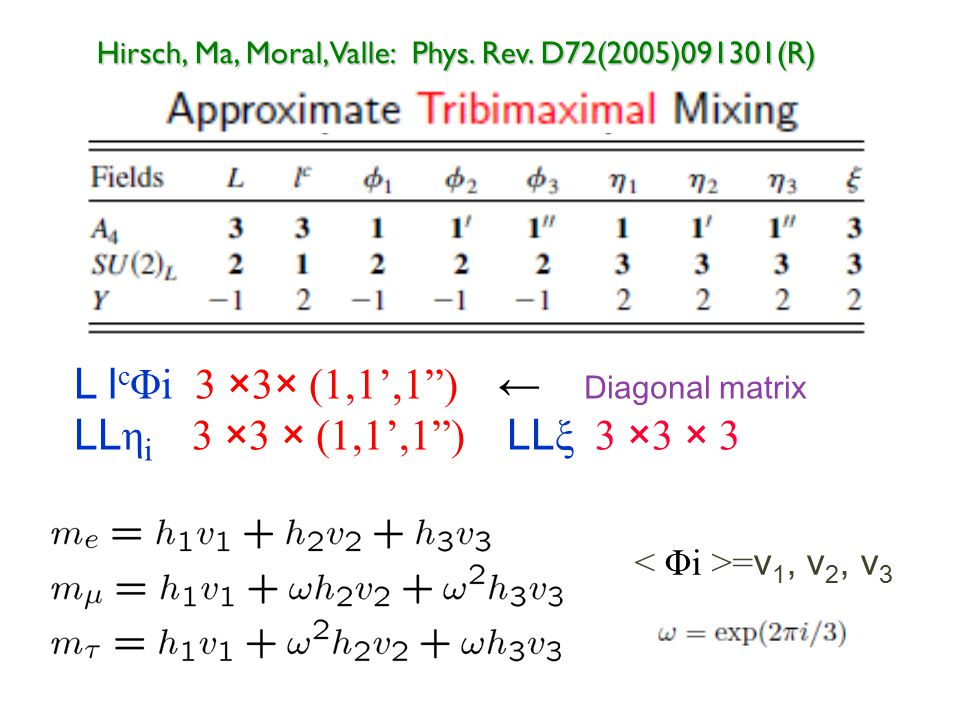 Hirsch, Ma, Moral, Valle: Phys. Rev.