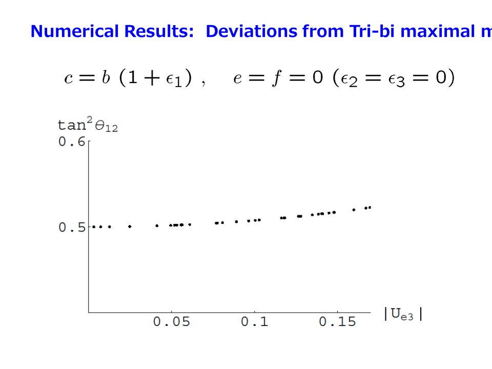 Numerical Results: Deviations from Tri-bi maximal mixing.