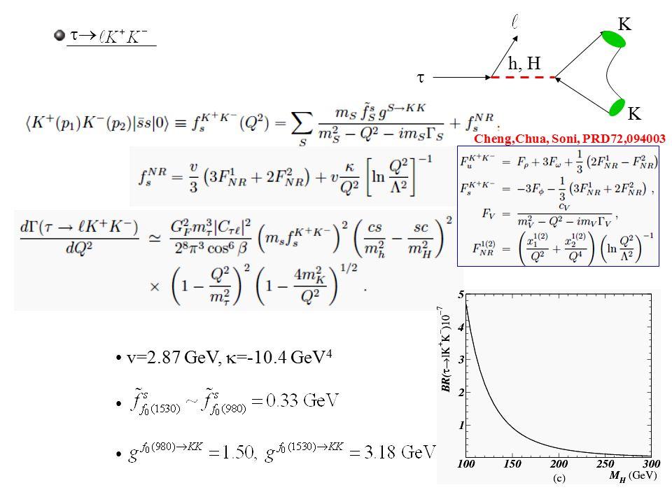  h, H K K v=2.87 GeV,  =-10.4 GeV 4  Cheng,Chua, Soni, PRD72,094003