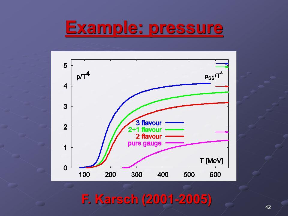 42 Example: pressure F. Karsch (2001-2005)