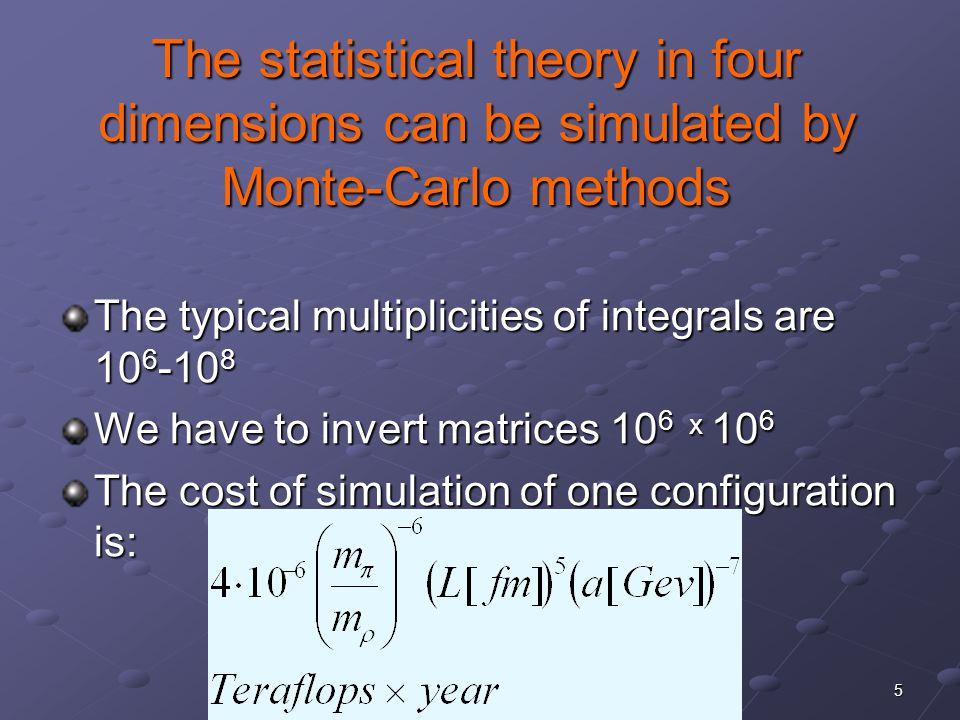 6 Three limits Lattice spacing Lattice size Quark mass Typical values now Extrapolation + Chiral perturbation theory