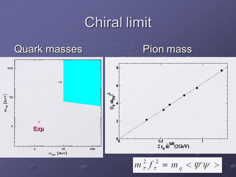 48 Full diagram (theory) C.R. Aallton et al. (2005)