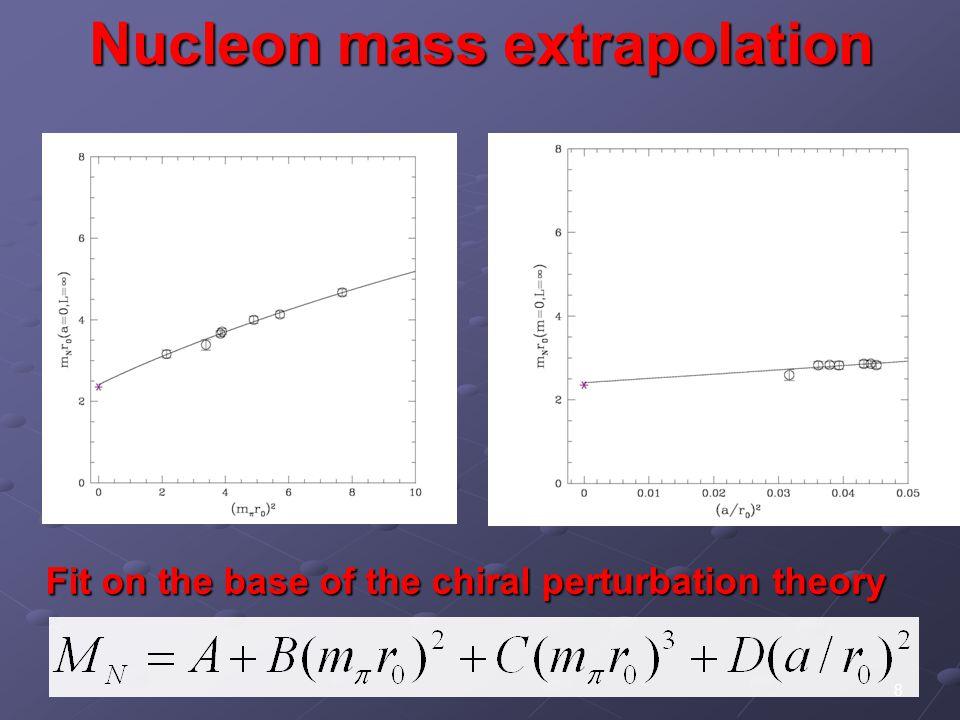 39 Temperature of the phase transition Pure glue SU(3) F.
