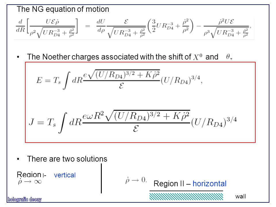 The NG equation of motion The Noether charges associated with the shift of and There are two solutions Region I - vertical Region II – horizontal wall