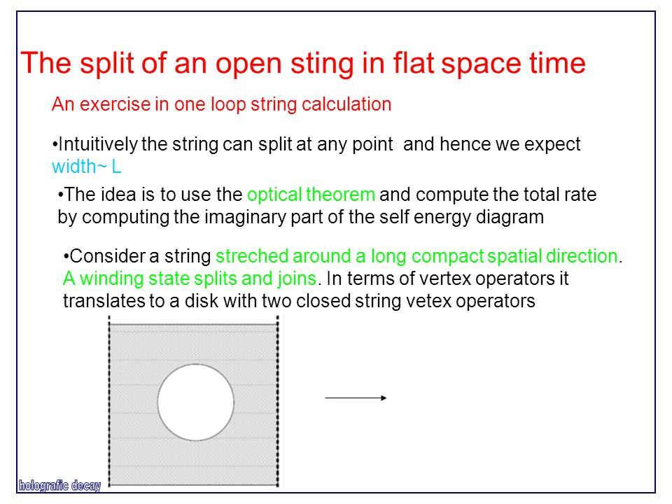 The split of an open sting in flat space time Intuitively the string can split at any point and hence we expect width~ L The idea is to use the optical theorem and compute the total rate by computing the imaginary part of the self energy diagram An exercise in one loop string calculation Consider a string streched around a long compact spatial direction.