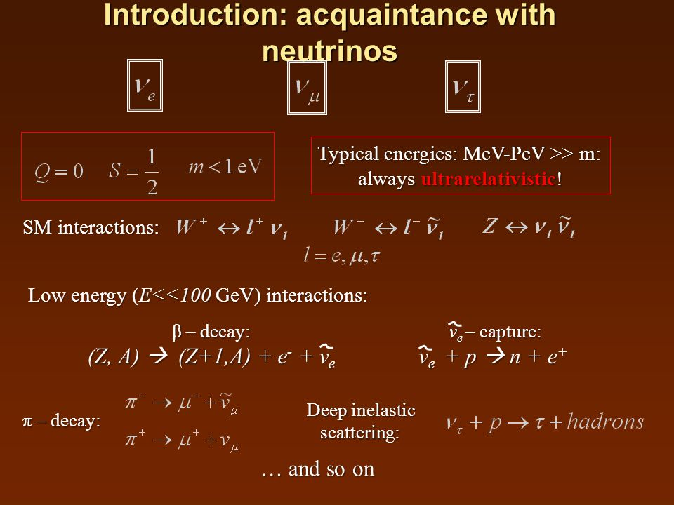 Introduction: acquaintance with neutrinos SM interactions: Low energy (E<<100 GeV) interactions: β – decay: (Z, A)  (Z+1,A) + e - + v e v e – capture: v e + p  n + e + π – decay: Deep inelastic scattering: … and so on Typical energies: MeV-PeV >> m: always ultrarelativistic!