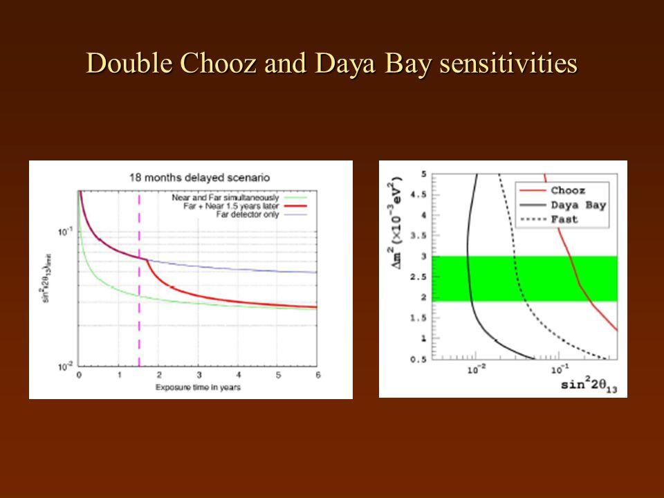 Double Chooz and Daya Bay sensitivities