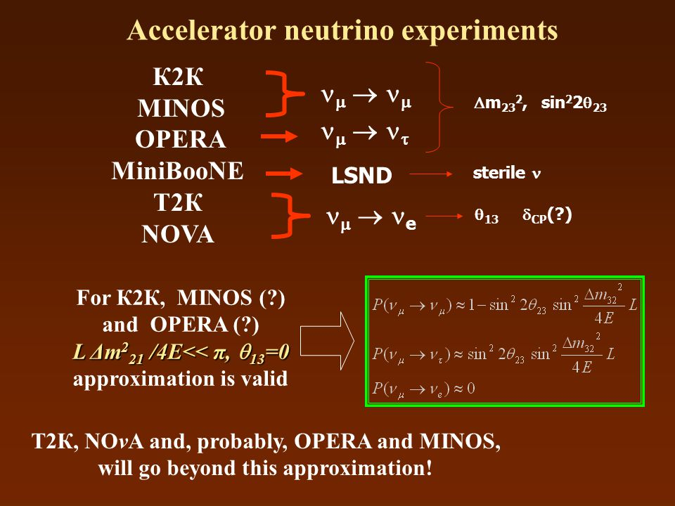 Accelerator neutrino experiments К2К MINOS OPERA MiniBooNE Т2К NOVA       LSND   e  m 23 2, sin 2 2  23 sterile  13  CP ( ) For К2К, MINOS ( ) and OPERA ( ) L Δm 2 21 /4E<< π,  13 =0 approximation is valid T2К, NOvA and, probably, OPERA and MINOS, will go beyond this approximation!