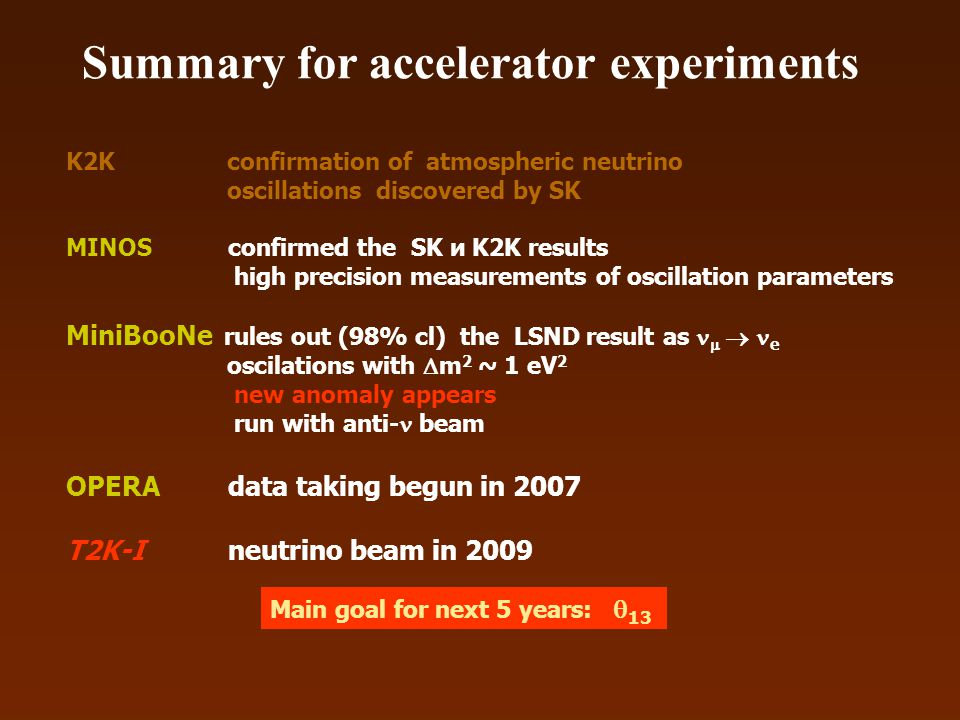Summary for accelerator experiments K2K confirmation of atmospheric neutrino oscillations discovered by SK MINOS confirmed the SK и K2K results high p