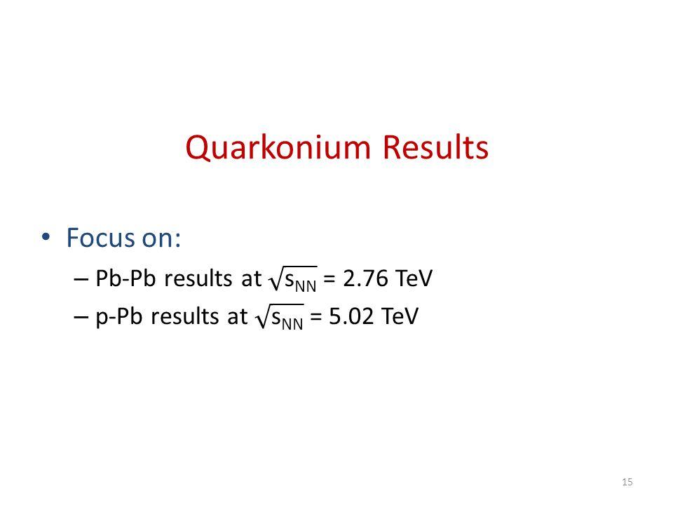 Quarkonium Results 15