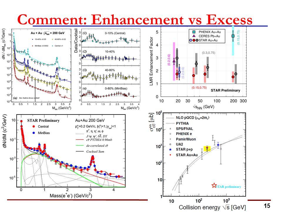 15 Comment: Enhancement vs Excess