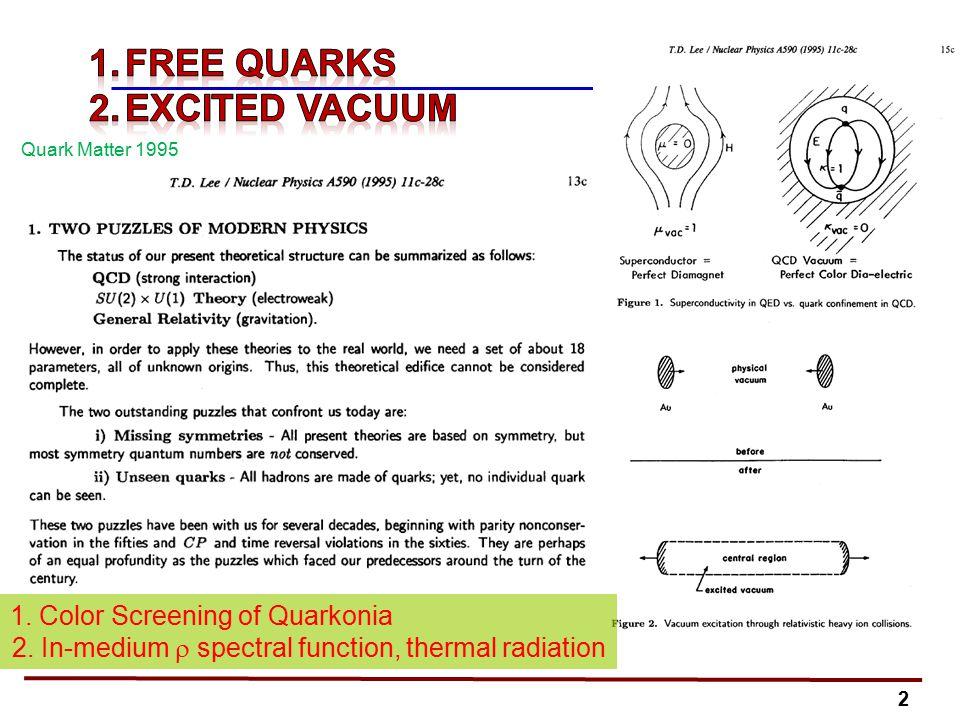 2 Quark Matter 1995 1. Color Screening of Quarkonia 2.