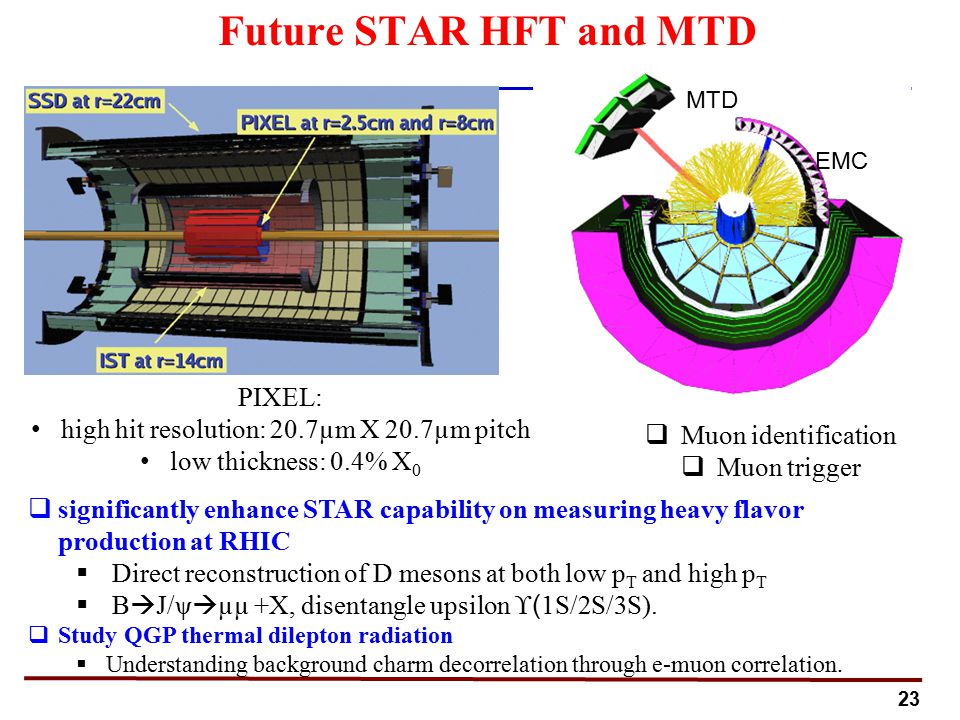 23 Future STAR HFT and MTD  significantly enhance STAR capability on measuring heavy flavor production at RHIC  Direct reconstruction of D mesons at both low p T and high p T  B  J/ψ  µµ +X, disentangle upsilon  ( 1S/2S/3S).