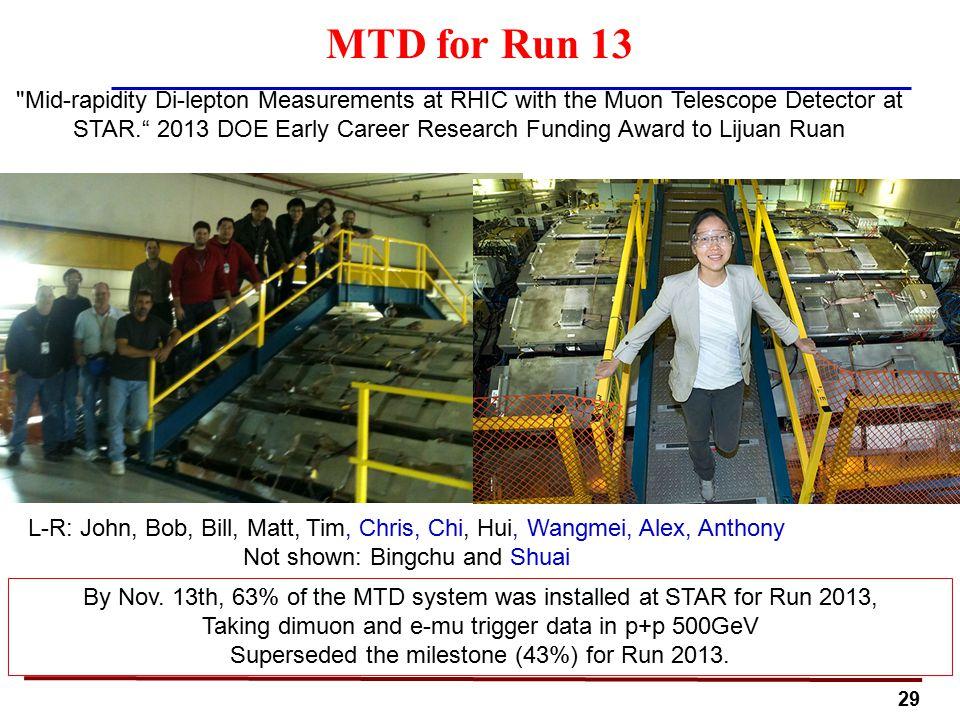 29 MTD for Run 13 By Nov.
