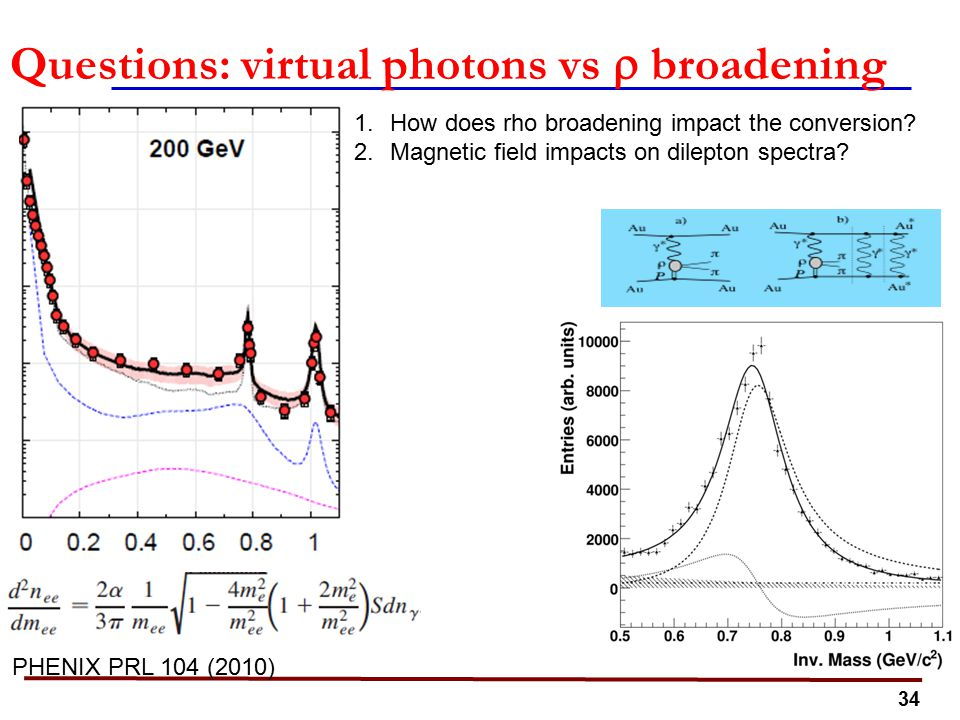 34 Questions: virtual photons vs  broadening PHENIX PRL 104 (2010) 1.How does rho broadening impact the conversion.