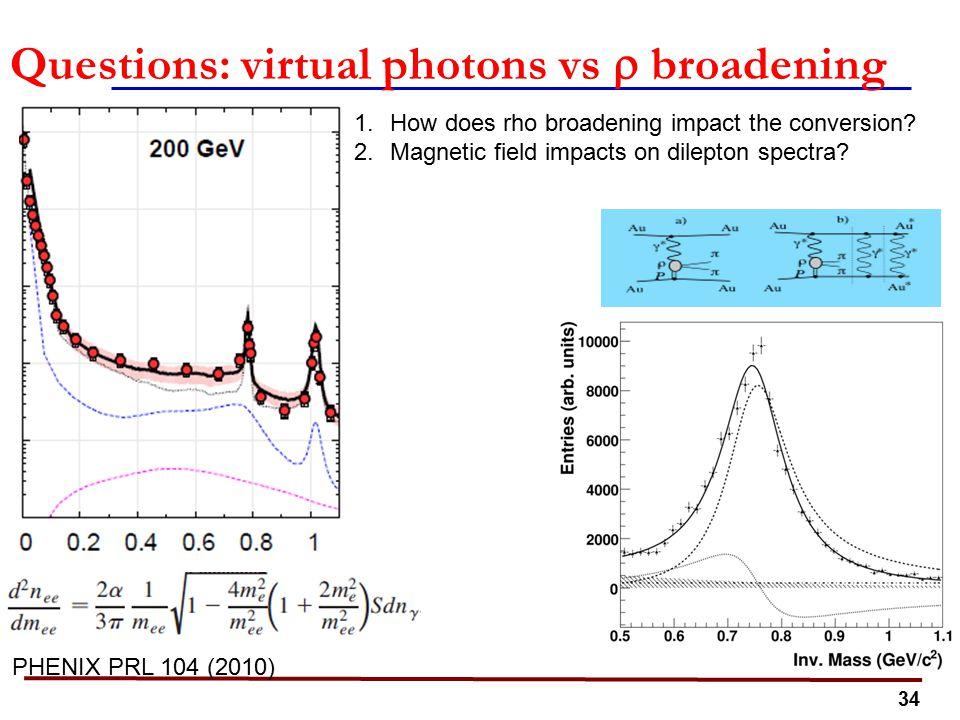 34 Questions: virtual photons vs  broadening PHENIX PRL 104 (2010) 1.How does rho broadening impact the conversion.