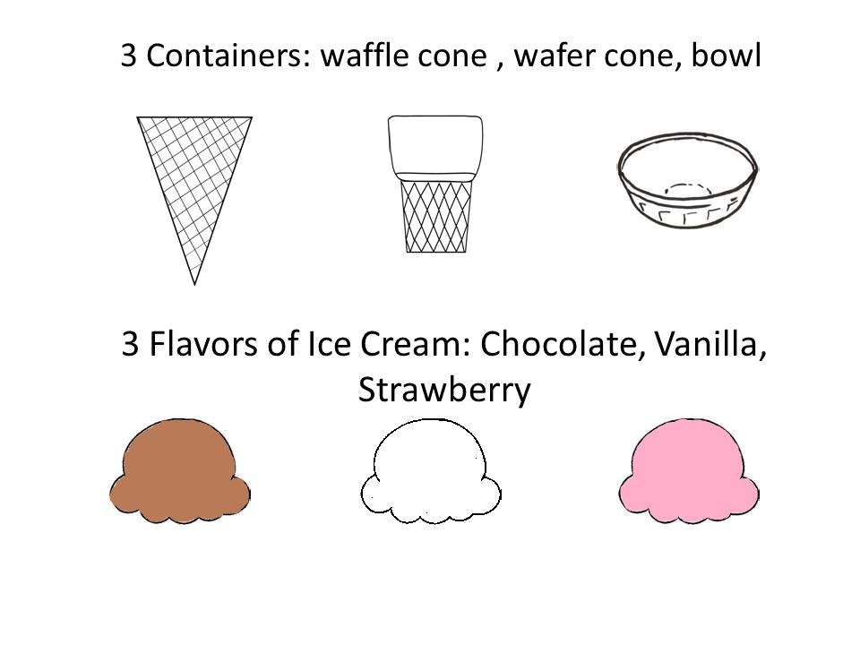 3 Containers: waffle cone, wafer cone, bowl 3 Flavors of Ice Cream: Chocolate, Vanilla, Strawberry