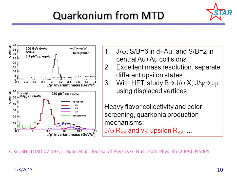 Quarkonium from MTD 1.J/  : S/B=6 in d+Au and S/B=2 in central Au+Au collisions 2.Excellent mass resolution: separate different upsilon states 3.With