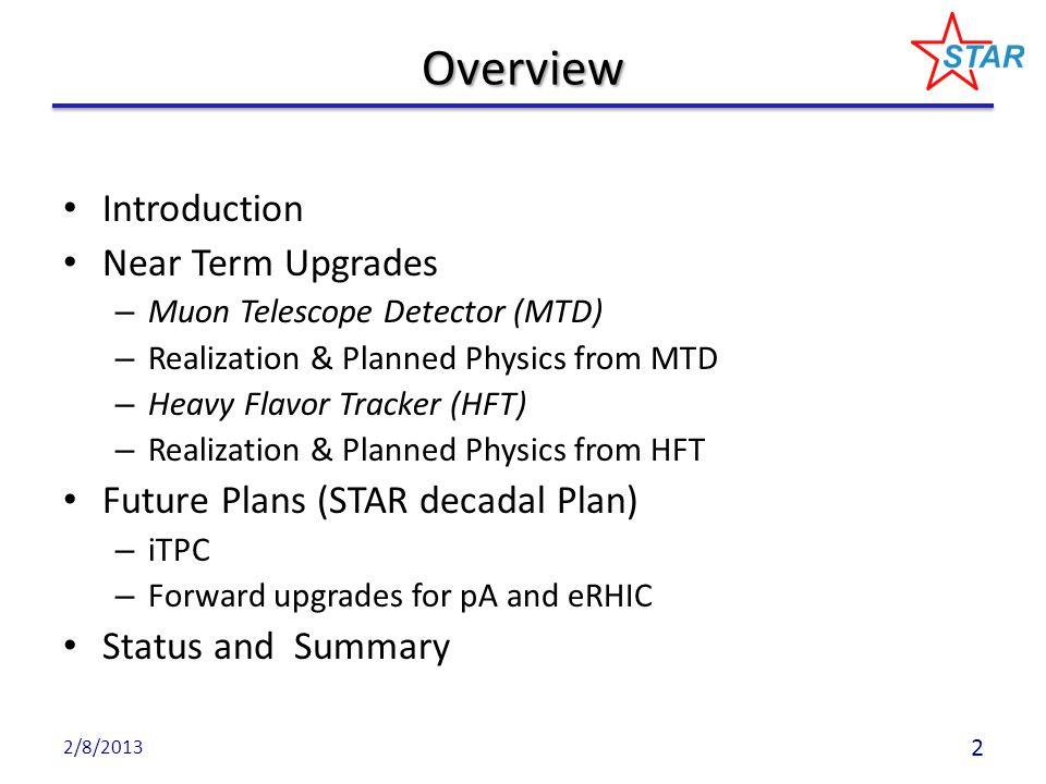 2/8/2013 33 p+A: Where to measure.Most promising at RHIC energies: y ~ 3-4 Q 2 ~ few GeV 2 N.B.