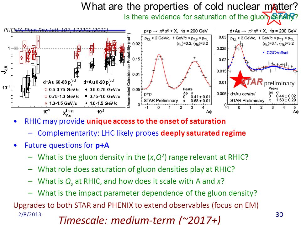 30 What are the properties of cold nuclear matter? Is there evidence for saturation of the gluon density? PHENIX, Phys. Rev. Lett. 107, 172301 (2011)