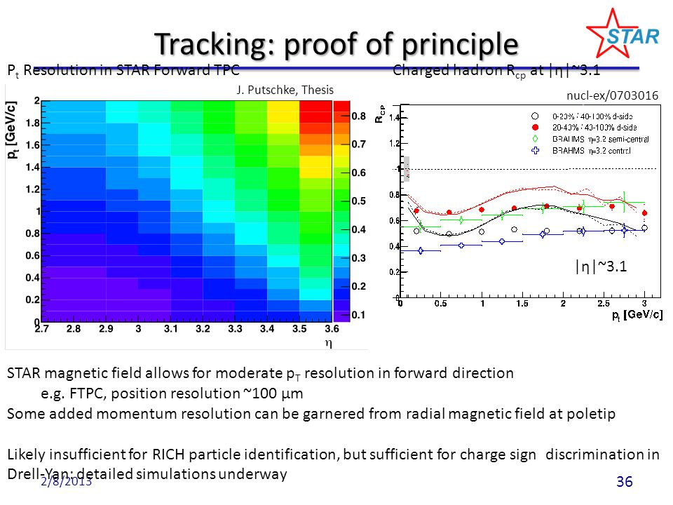 2/8/2013 36 Tracking: proof of principle P t Resolution in STAR Forward TPC J. Putschke, Thesis Charged hadron R cp at |η|~3.1 |η|~3.1 nucl-ex/0703016