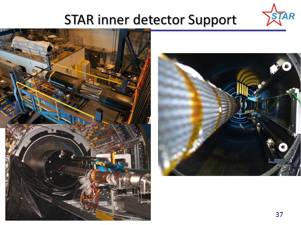 STAR inner detector Support 2/8/2013 37