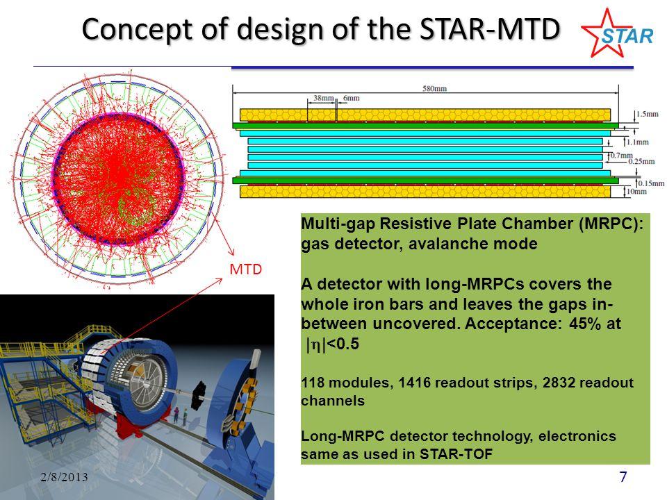 STAR-MTD 2/8/2013 8
