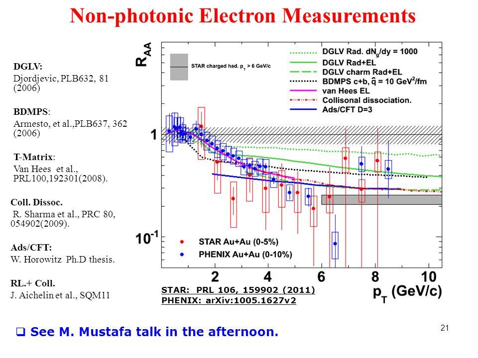 Non-photonic Electron Measurements DGLV: Djordjevic, PLB632, 81 (2006) BDMPS: Armesto, et al.,PLB637, 362 (2006) T-Matrix: Van Hees et al., PRL100,192301(2008).