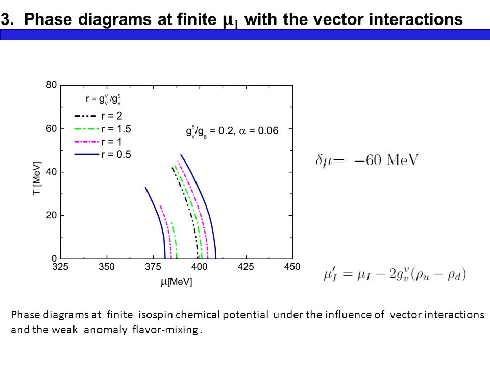 Z. Zhang, 12 2012 Phase diagrams at finite isospin chemical potential under the influence of vector interactions and the weak anomaly flavor-mixing.