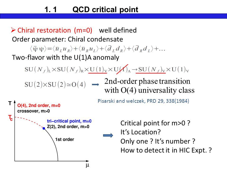 1. 1 QCD critical point Z.