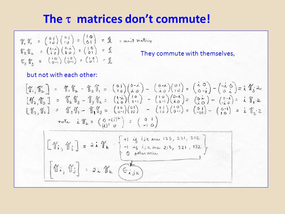 The  matrices don't commute! They commute with themselves, but not with each other: