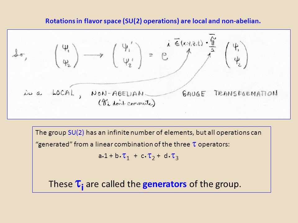 Rotations in flavor space (SU(2) operations) are local and non-abelian.