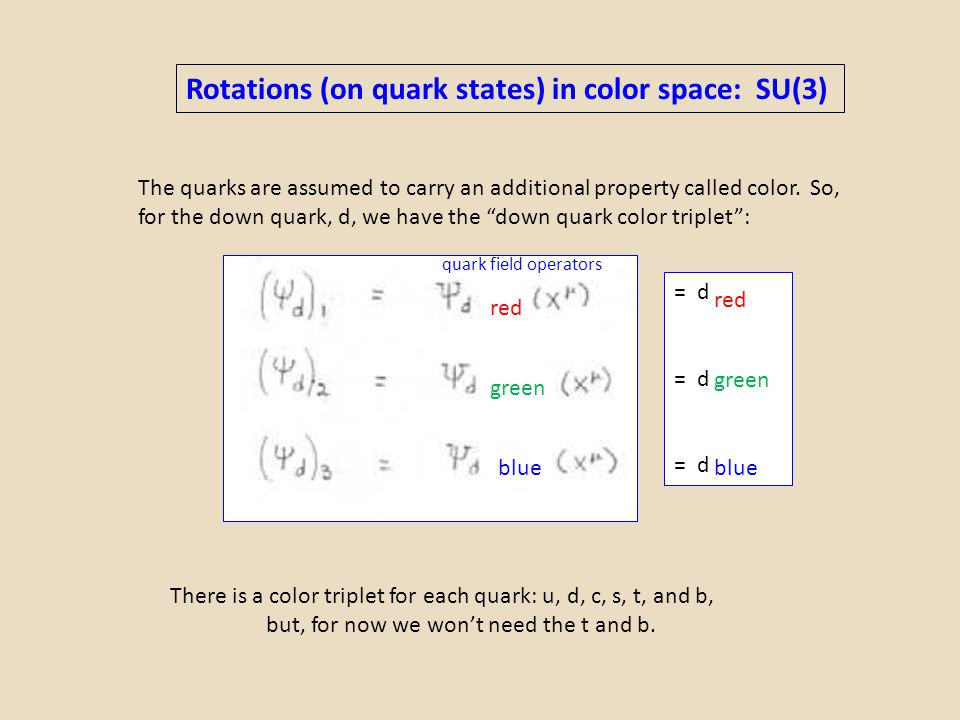 Rotations (on quark states) in color space: SU(3) The quarks are assumed to carry an additional property called color.