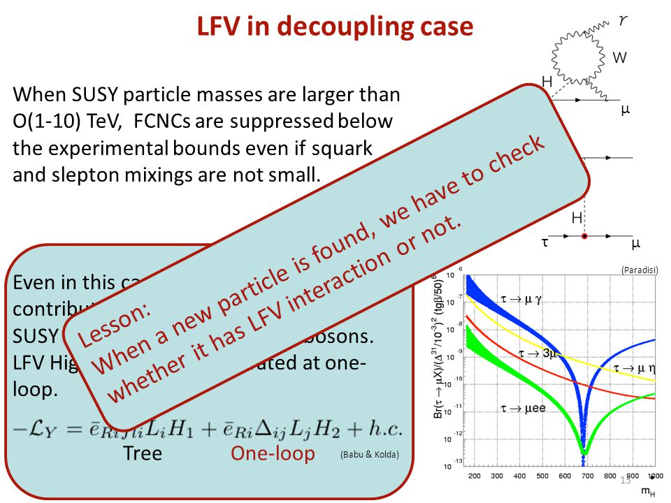 LFV in decoupling case τ τ μ μ When SUSY particle masses are larger than O(1-10) TeV, FCNCs are suppressed below the experimental bounds even if squar