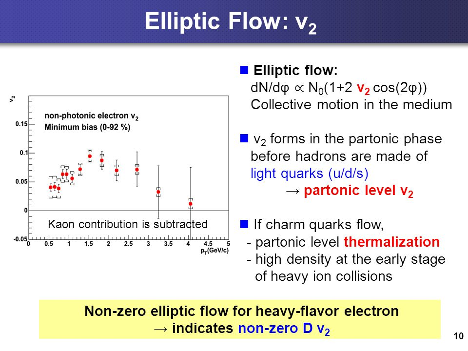 10 Elliptic Flow: v 2 1 Non-zero elliptic flow for heavy-flavor electron → indicates non-zero D v 2 Kaon contribution is subtracted Elliptic flow: dN/dφ ∝ N 0 (1+2 v 2 cos(2φ)) Collective motion in the medium v 2 forms in the partonic phase before hadrons are made of light quarks (u/d/s) → partonic level v 2 If charm quarks flow, - partonic level thermalization - high density at the early stage of heavy ion collisions