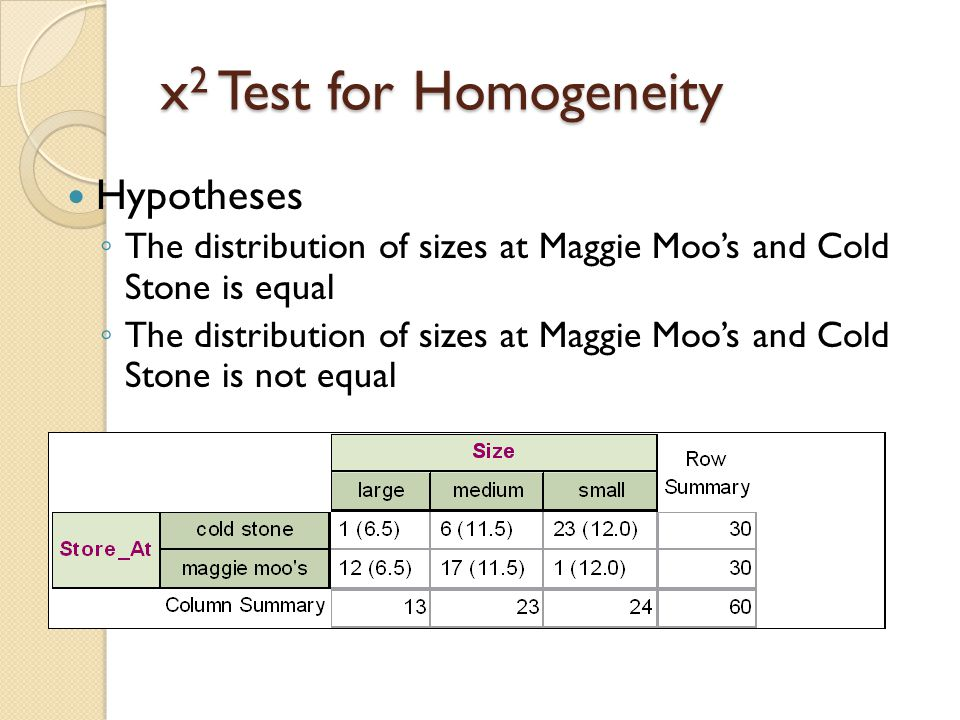 x 2 Test for Homogeneity Hypotheses ◦ The distribution of sizes at Maggie Moo's and Cold Stone is equal ◦ The distribution of sizes at Maggie Moo's and Cold Stone is not equal