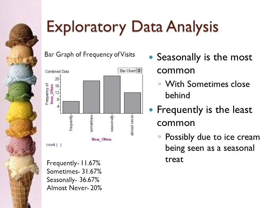 x 2 Test for Homogeneity StateCheck 1.Categorical Data 2.
