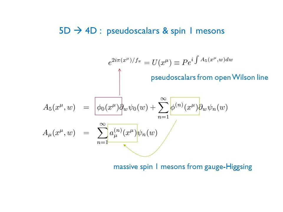 5D  4D : pseudoscalars & spin 1 mesons massive spin 1 mesons from gauge-Higgsing pseudoscalars from open Wilson line