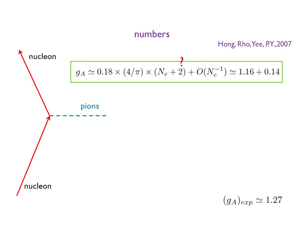 numbers nucleon pions nucleon Hong, Rho, Yee, P.Y.,2007