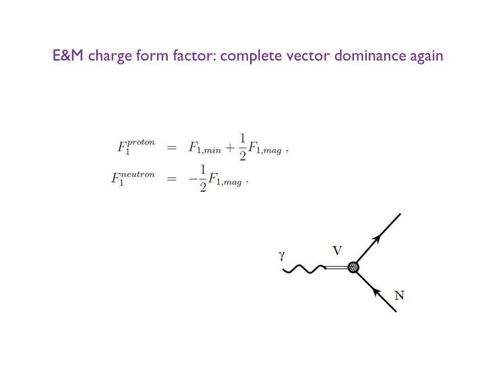 E&M charge form factor: complete vector dominance again